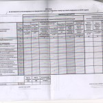 Табела - цели за превенција